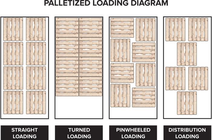34 Trailer Pallet Loading Diagram